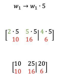 macierze w matematyce