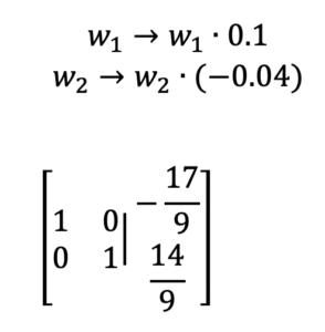 Korepetycje z matematyki liceum